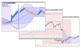 whselfinvest_tradingstrategien