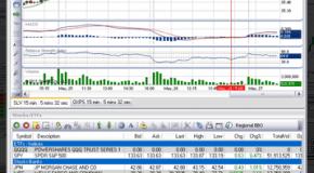 OEC Trader – Ninja Trader – X_Trader – CQG. Future Plattformen im Funktions Vergleich.