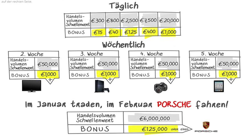 bancdeswiss-porsche-option