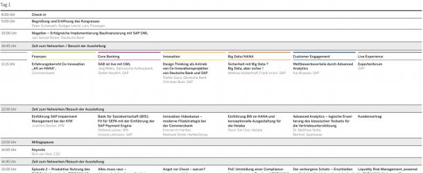 SAP-Forum für Banken 2014 am 4. und 5. Juni in Mainz