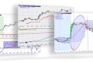 WHSelfinvest: new trading platforms & Forex trading signals and auto stop CFDs