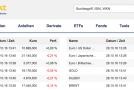 1822direkt – 100 Euro Depot Aktivierungsprämie zum 28.02.2017 ab 2 Wertpapierkäufen